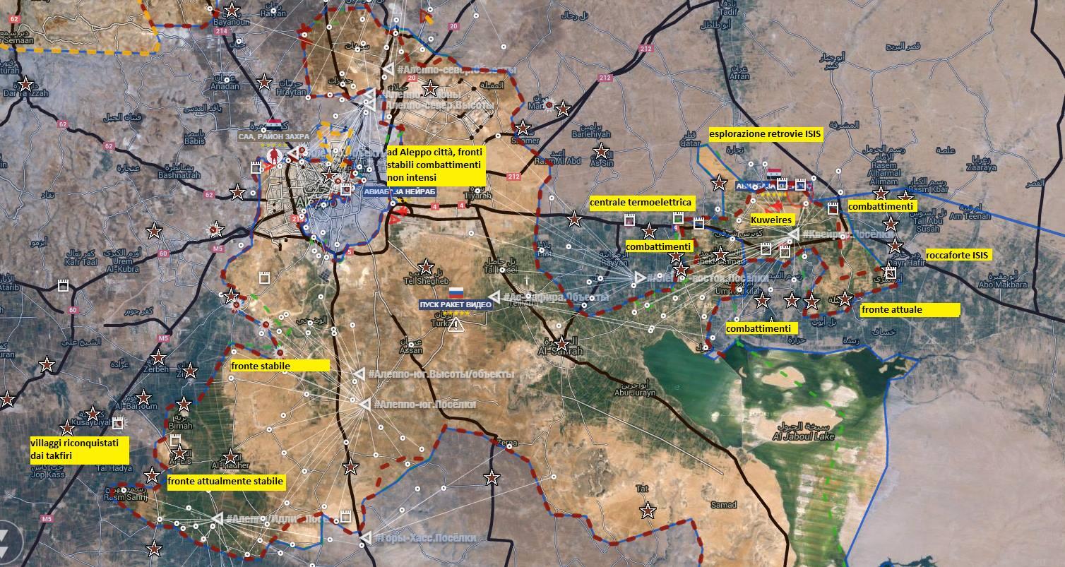 Fronti nella regione di Aleppo