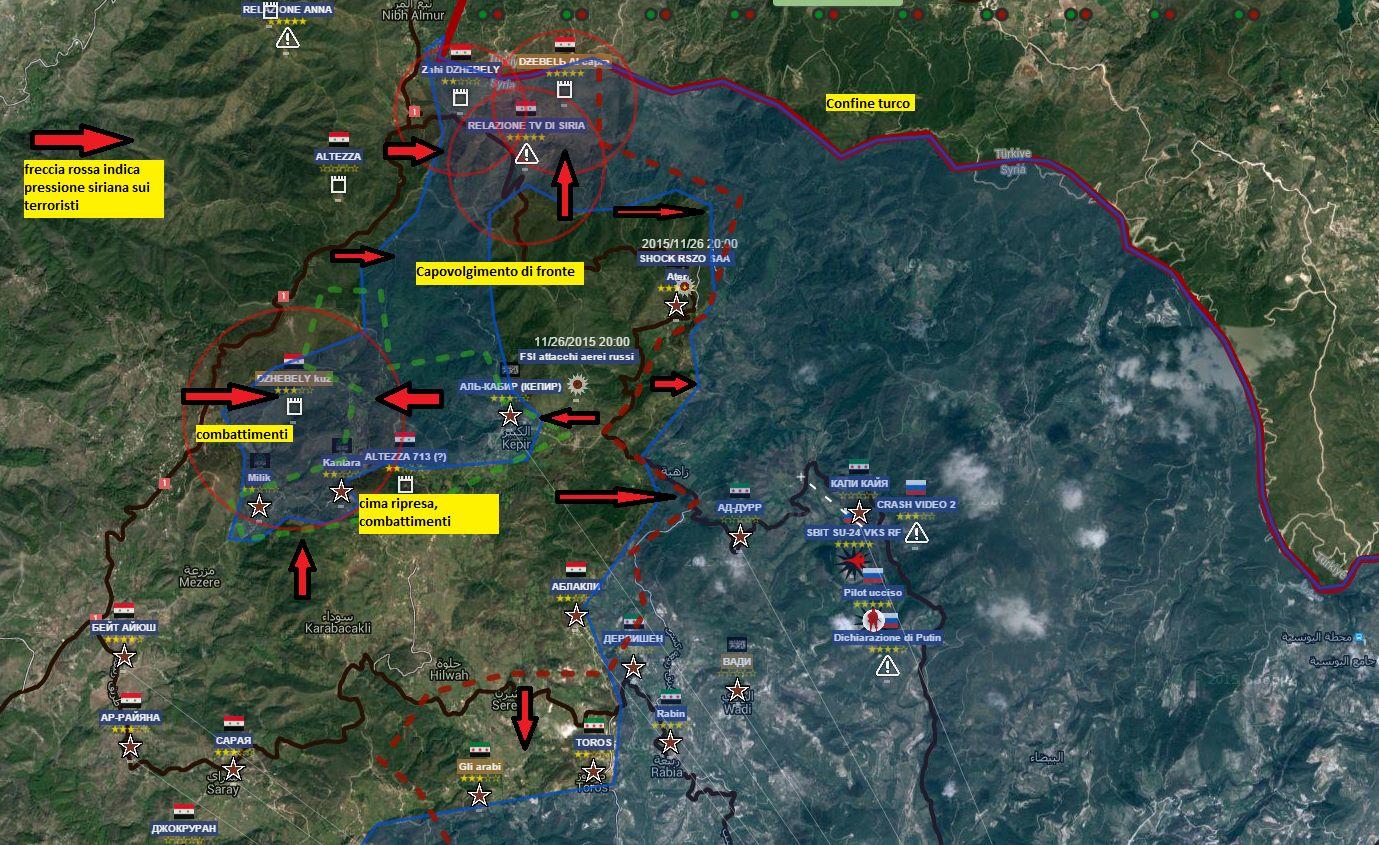 Provincia di Latakia