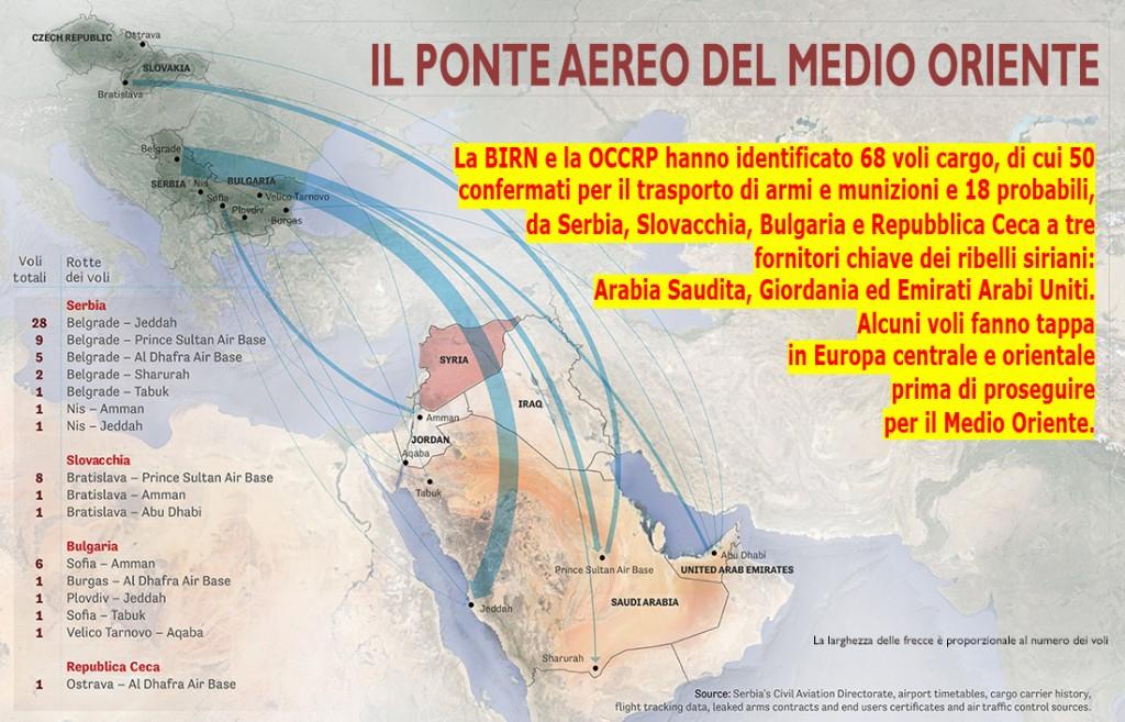 Planes_Map