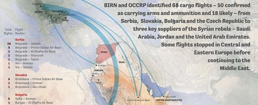 Il mercato delle armi dai Balcani per il Medio Oriente
