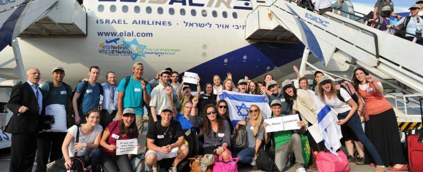 L'espansionismo d'Israele è nei numeri