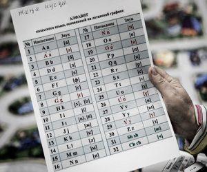 L'Alfabeto latino in Asia centrale – strumento geopolitico dell'America