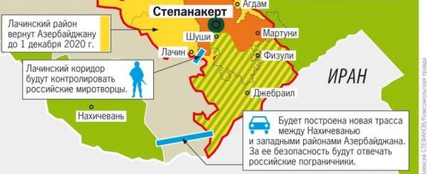 Capire l'esito della guerra per il Nagorno Karabakh